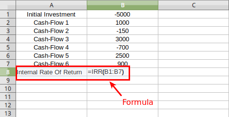 IRR Excel Calculation 2