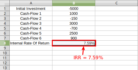 IRR Excel Calculation 3